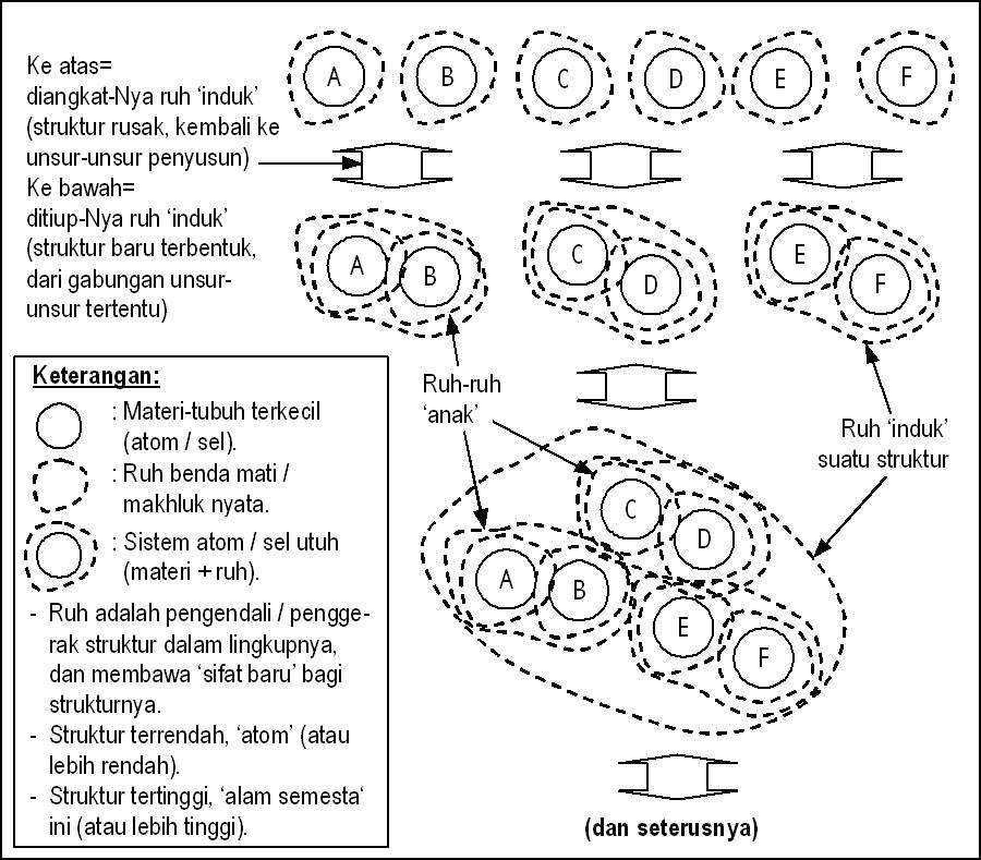 Tag/tag/bab 2 Landasan Teori 2